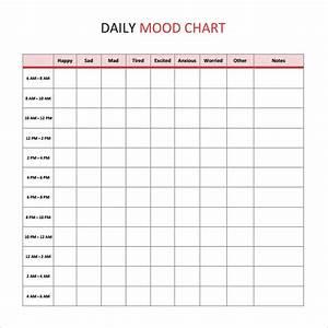 12 Sample Mood Charts Sample Templates