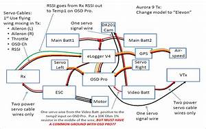 Attachment Browser  Osd Pro Wiring Diagram