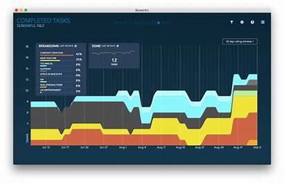 Dashboards Screen Asana Dashboard Display Office Airtame