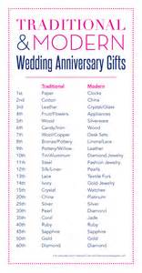 yearly wedding anniversary gifts 17 year anniversary gift ideas for husband myideasbedroom