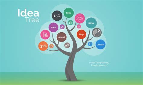 Idea Tree - Prezi Presentation Template | | Creatoz collection