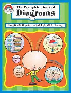 Theplete Book Of Diagrams Using Graphic Organizers To Teach Higher Order Thinking Grades K 3