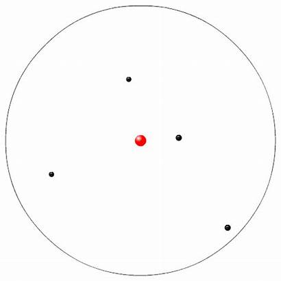 Rutherford Atom Ernest Planetary Bohr Particles