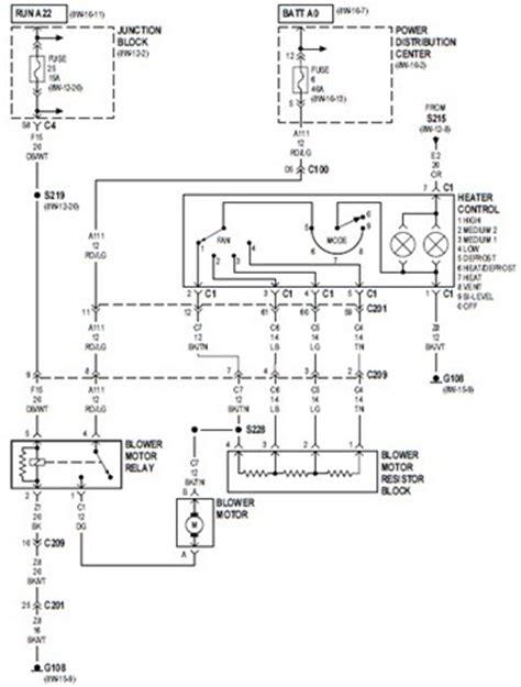 free auto wiring diagram 2000 jeep cherokee heater