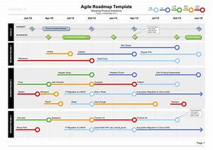 Agile Software Design Document Template Agile Roadmap Template Visio Technology Roadmap