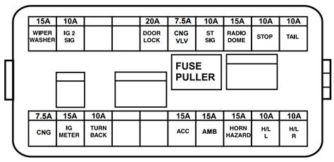Suzuki Igni Fuse Box Location by Maruti Suzuki Eeco Petrol Fuse Box Diagram Auto Genius