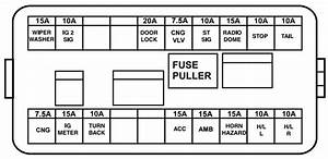 Carry Suzuki Fuse Box Diagram