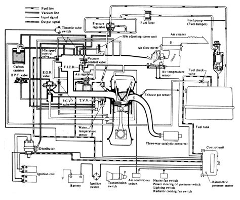 1989 Nissan Fuel Wiring Diagram by Diagram Of 1988 Nissan Stanza Engine Wiring Library