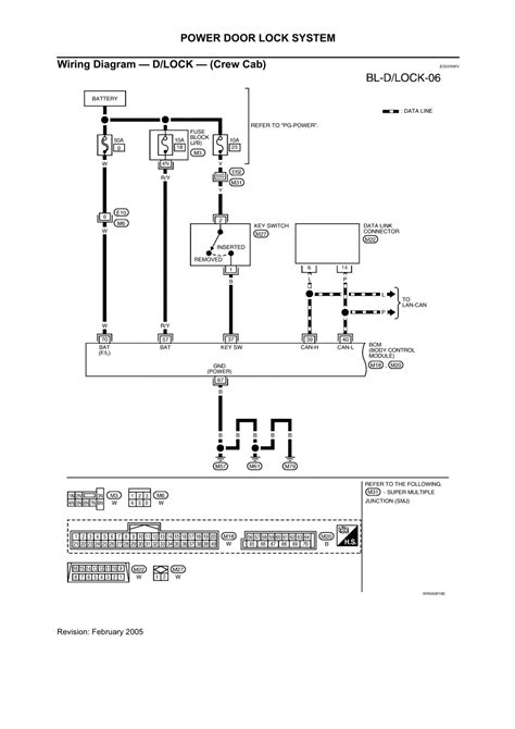 Repair Guides Body Lock Security System