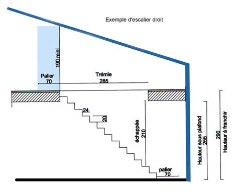cr 233 er un escalier pour acc 233 der aux combles galerie