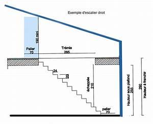 Creer un escalier pour acceder aux combles galerie for Faire plan de maison 11 calculer un escalier droit