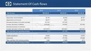 Statement Of Cash Flows Operating And Investing Activities