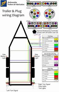 7 Pin Rv Trailer Plug Wiring Diagram