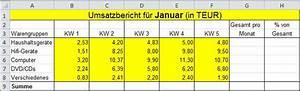 Resturlaub Berechnen : office blog anuschka schwed ~ Themetempest.com Abrechnung