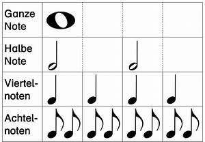 Noten Berechnen Grundschule : notenwerte musik f r kinder ~ Themetempest.com Abrechnung