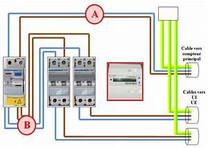 Compteur Divisionnaire électrique : schema installation sous compteur electrique goulotte ~ Melissatoandfro.com Idées de Décoration