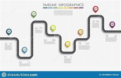 Roadmap Infographic Timeline Illustration Concept Data Place