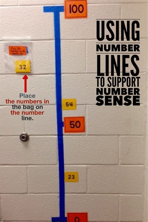 Wand Abkleben Gerade Linie by Math Tip Number Lines With Painter S