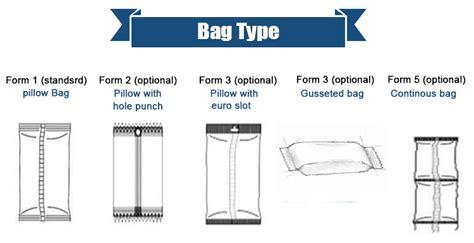 basic economical flow wrap systems danlesco gulf llc