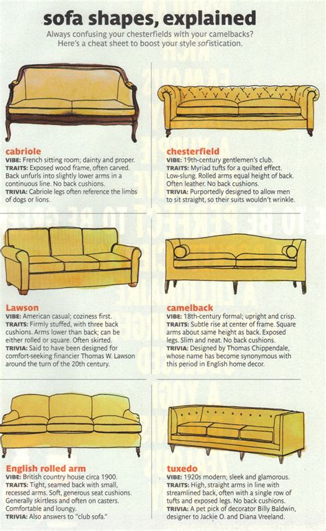 style couches these diagrams are everything you need to decorate your