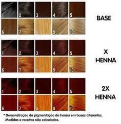 Henna Hair Dye Colors Pure Henna Hair Dye Color Chart