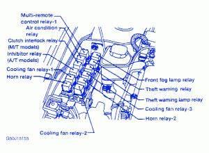 Nissan Patrol St 1998 Front Fuse Box  Block Circuit Breaker
