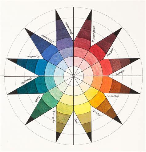 The Bauhaus #itsalldesign Exhibition • Design Father