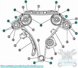 2003 2007 Infiniti G35 Timing Marks Diagram 35l Vq35