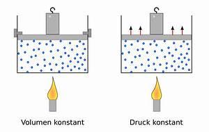 Erwärmung Wasser Berechnen : w rmekapazit t und phasen berg nge grundwissen physik ~ Themetempest.com Abrechnung