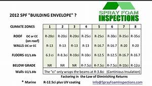 Petition Building Codes Make The Spray Foam Quot R Values