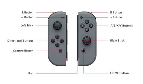 Wii Parts Diagram Downloaddescargar