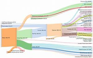 Sankey Diagram Excel