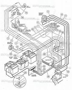 Wiring Diagram For 1996 Club Car 48 Volt