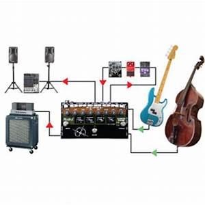 Radial Tonebone Pz Pre - Acoustic I