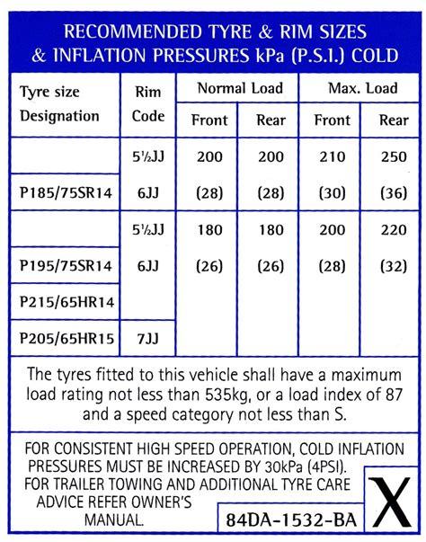 Boat Trailer Tires Pressure by Trailer Tire Pressure Chart Asli Aetherair Co