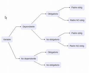 Wrapping Text In Smartdiagram  Bubble Diagram Type - Tex