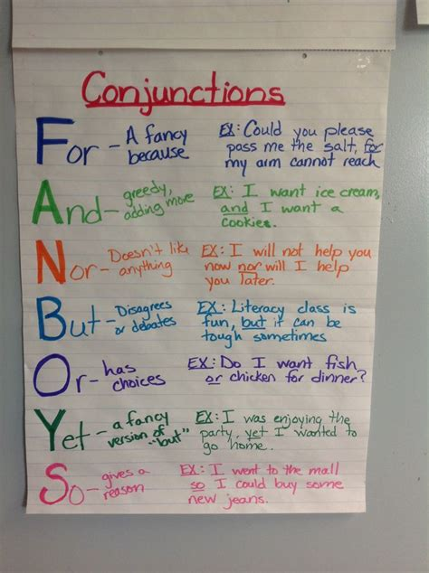 conjunctions fanboys  anchor charts pinterest