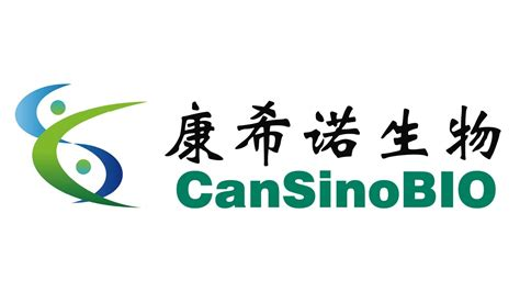 Many people previously infected with ad5 have most people don't have neutralizing antibodies to chimpanzee adenoviruses. still, some observers say cansino's vaccine could still be useful for. CanSino Biologics Has First COVID-19 Vaccine to Reach Phase 2 - NextBigFuture.com