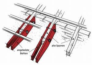 Dachüberstand Nachträglich Bauen : dach verl ngern dach d mmung fenster fassaden t ren ~ Lizthompson.info Haus und Dekorationen
