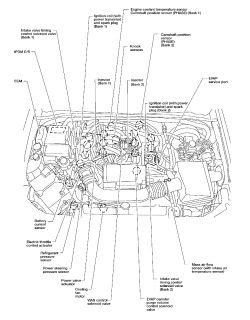 Frontier V6 Engine Diagram by Repair Guides