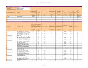 St Inventory Spreadsheet by Health About Health Cnncom 2016 Car Release Date