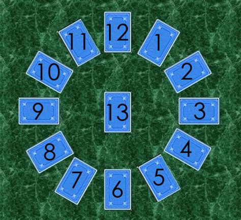 clock solitaire learn how to play clock solitaire online a detailed guide on how to play clock patience card