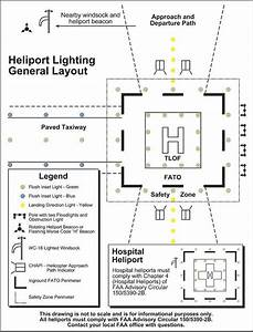 Image Result For Dimension Of Helipad