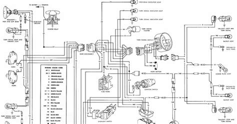 exterior light turn signals and horns wiring diagrams of