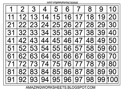 number chart numbers 1 100 school free