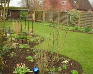 Garten Ohne Gras : wie sehen eure rasenkanten aus mein sch ner garten forum ~ Sanjose-hotels-ca.com Haus und Dekorationen