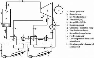 Steam Turbine Diagram  U2014 Untpikapps