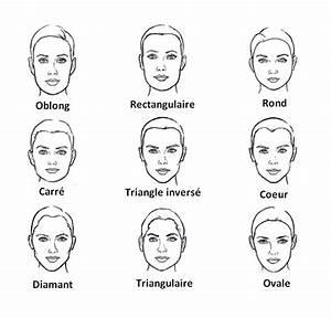 Forme Visage Homme : forme de visage et coupe de cheveux lauren howard blog ~ Melissatoandfro.com Idées de Décoration