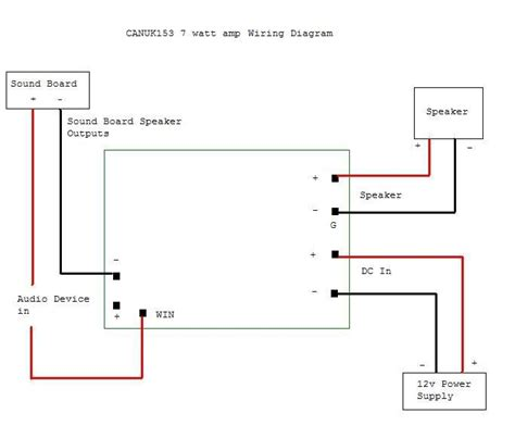 Peavey Speaker Wiring Diagram by Wiring Diagram Speaker Lifier