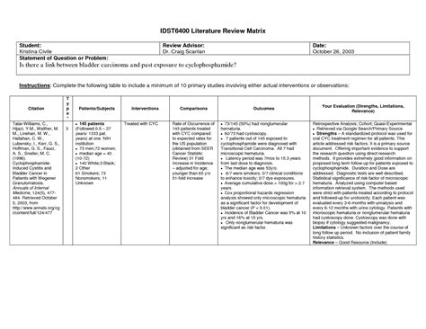 Best Photos Of Synthesis Literature Review Template
